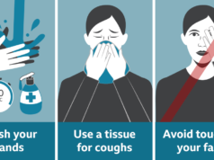 How To Protect Yourself Against Covid-19